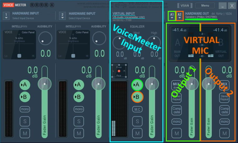 Click on A1 and select your main speakers in VoiceMeeter; leave A2 as is